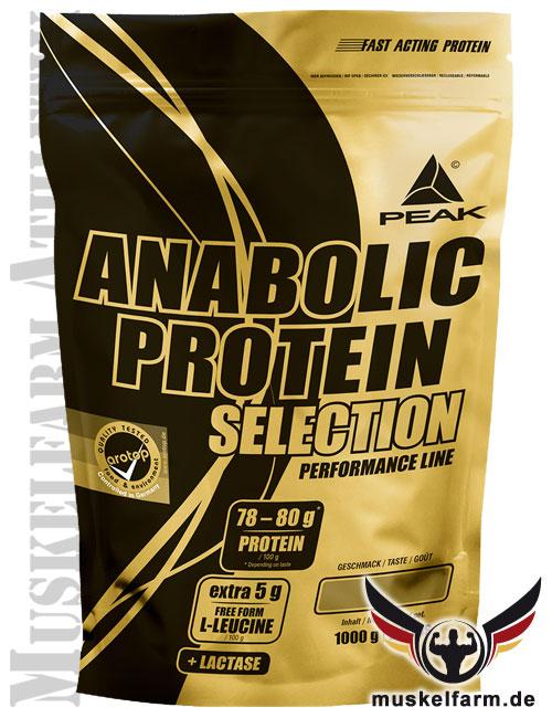 peak anabolic protein test